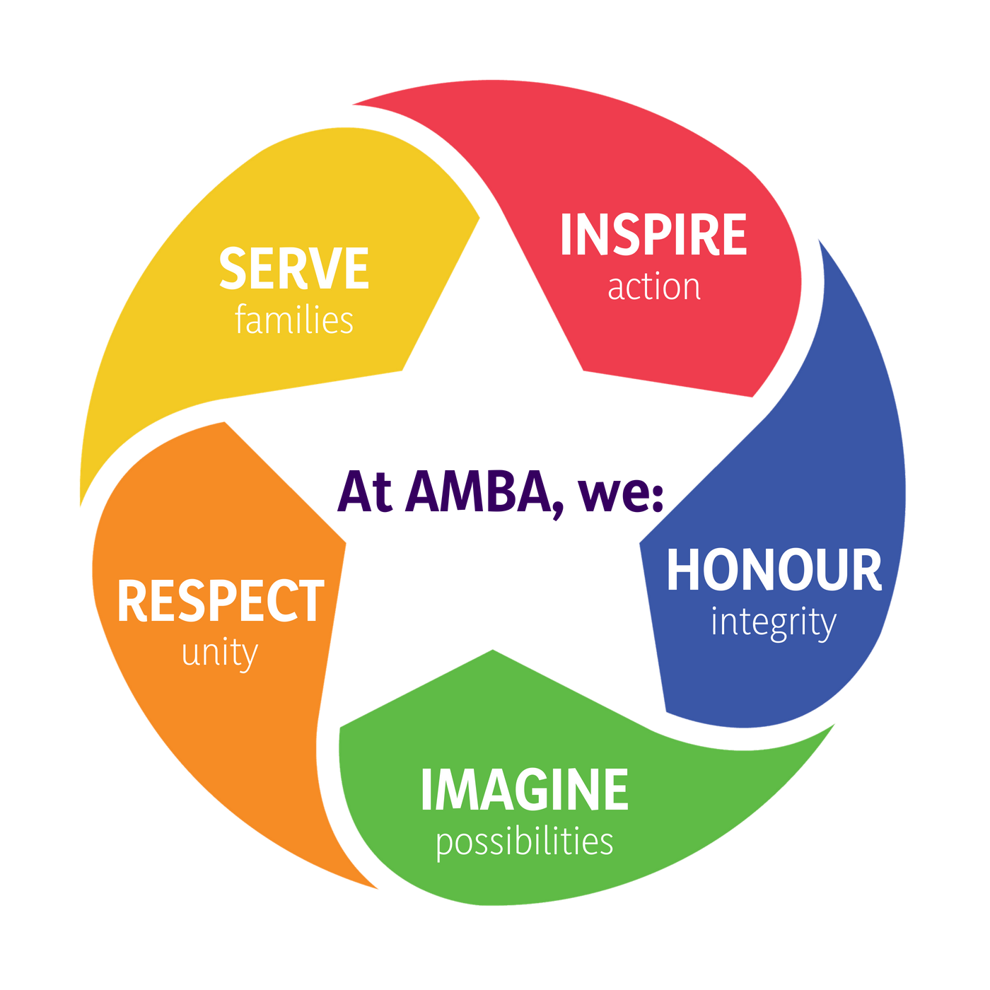 AMBA Values